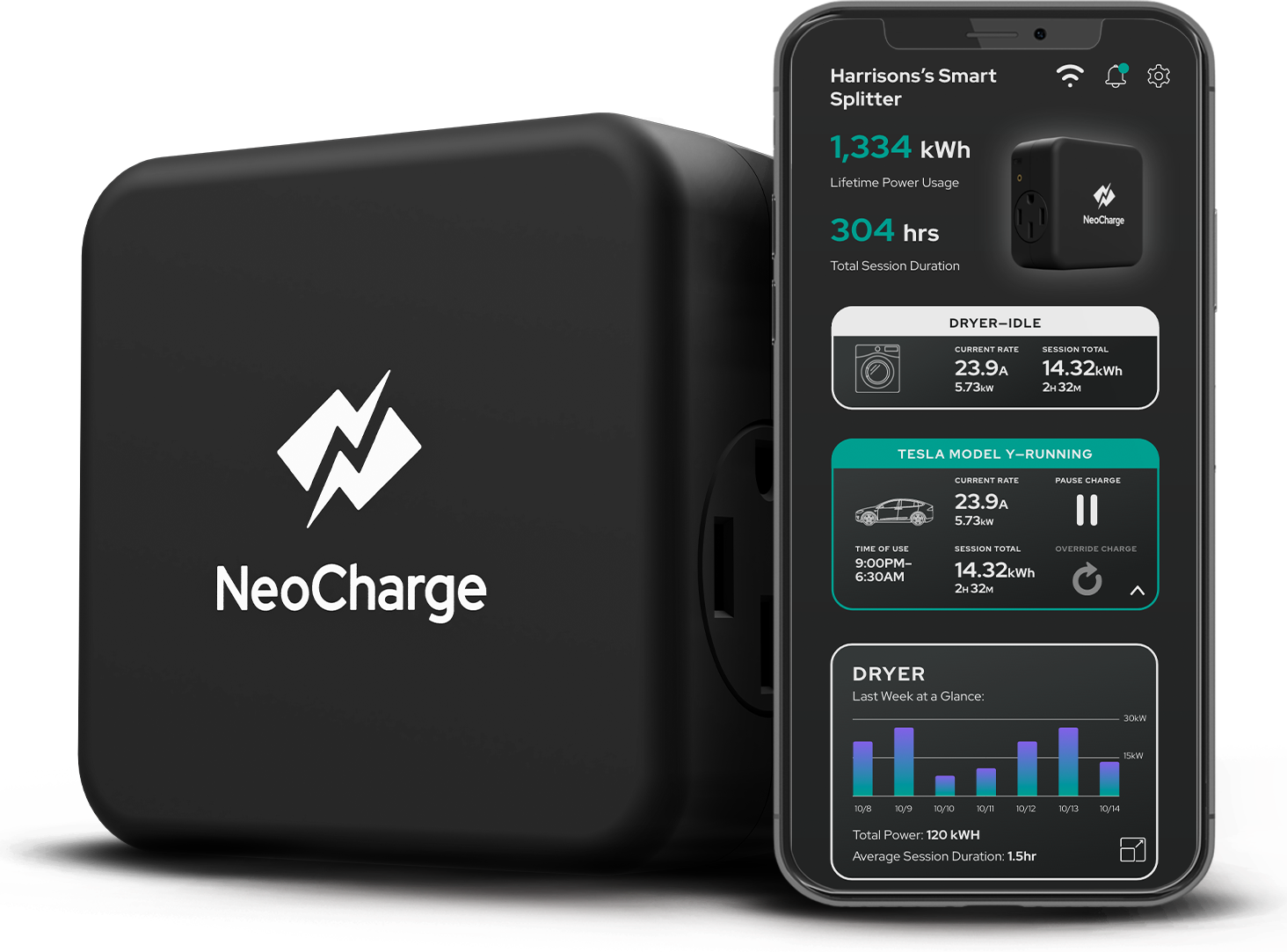 A NeoCharge Smart Splitter Next to the Smart Charging App.