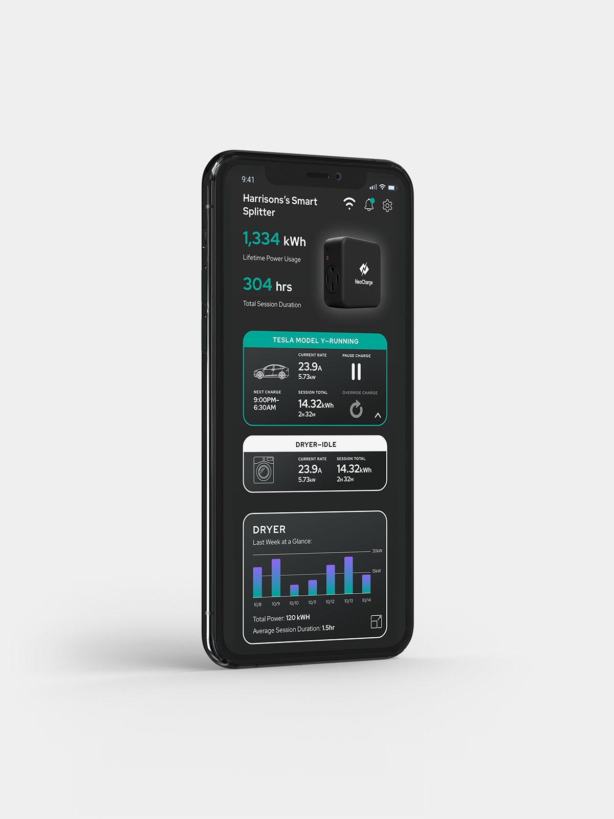 NeoCharge Smart Charging App