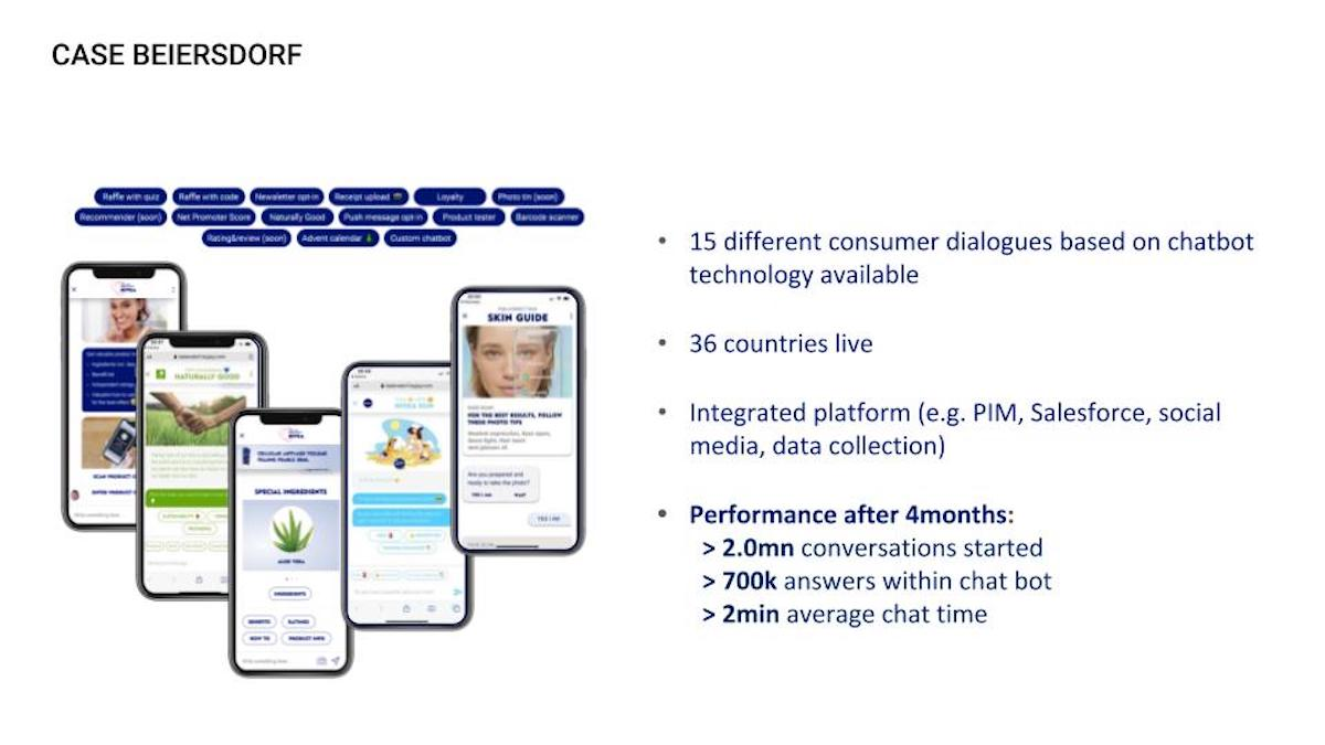 LoyJoy x Beiersdorf- data about the successful cooperation