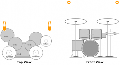 img_how_to_stereo_miking_drums_6
