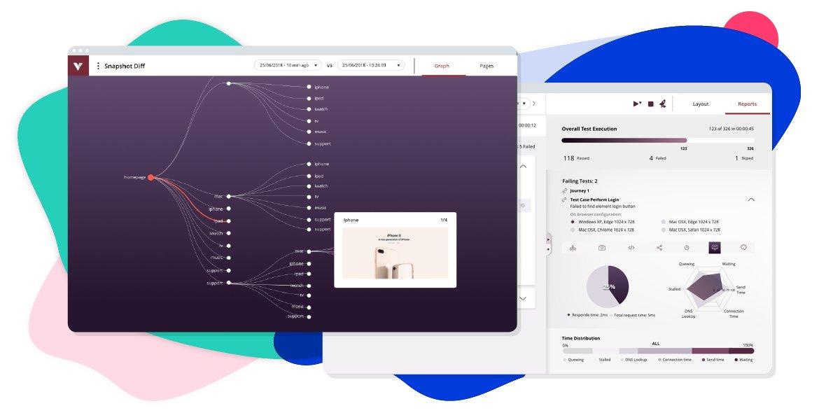 intelligent quality assistance platform virtuoso