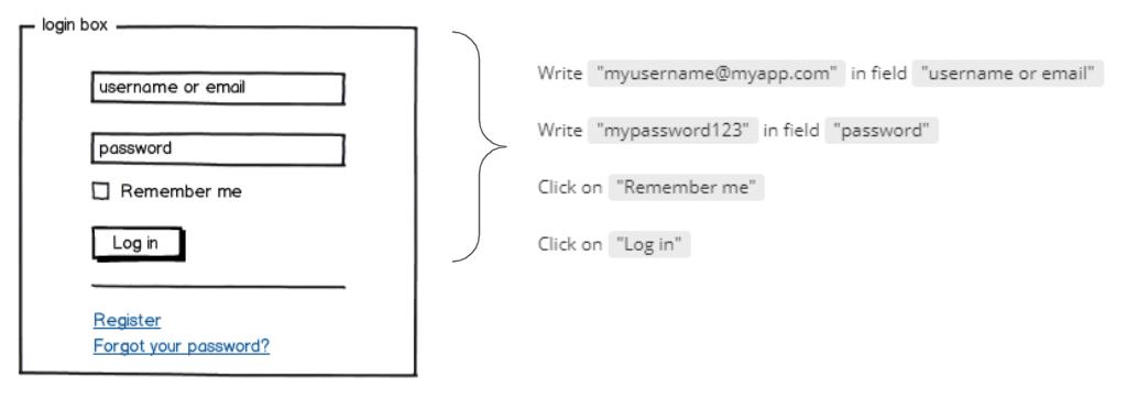 login wireframe