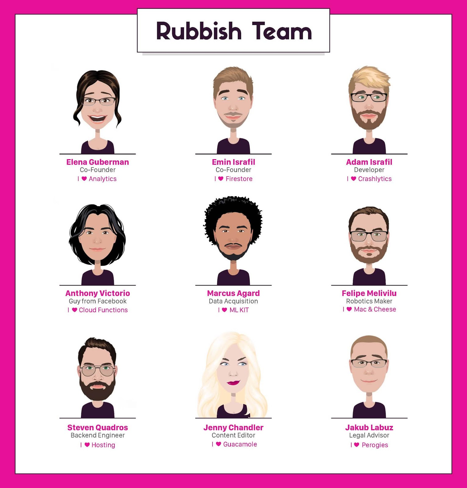 A 3x3 grid showing the members of the Rubbish team