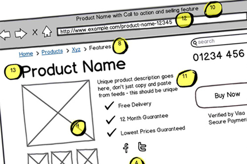 E-commerce : pourquoi et comment rédiger des fiches produits SEO