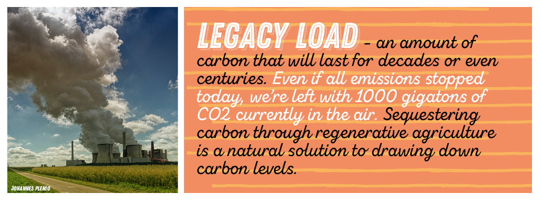 legacy load - an amount of carbon that will last for decades or even centuries. Even if all emissions stopped today, we're left with 1000 gigatons of CO2 currently in the air. Sequestering carbon through regenerative agriculture is a natural solution to drawing down carbon levels.