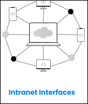 intranet interfaces