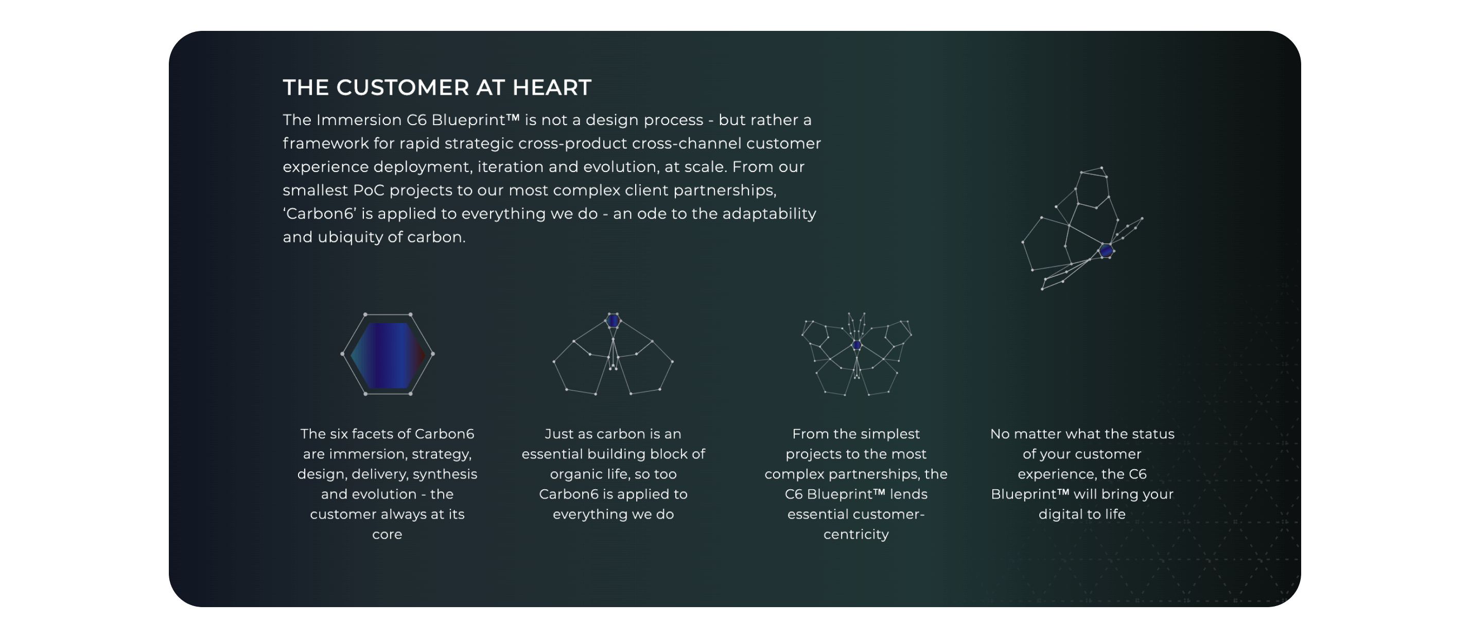 The C6 Blueprint framework by Immersion UX defines their scientific and human-centered approach to UX.