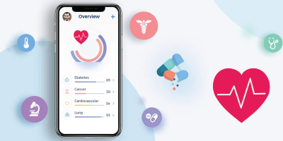 How to Build A Successful Healthcare App: In-Depth Guide for Founders