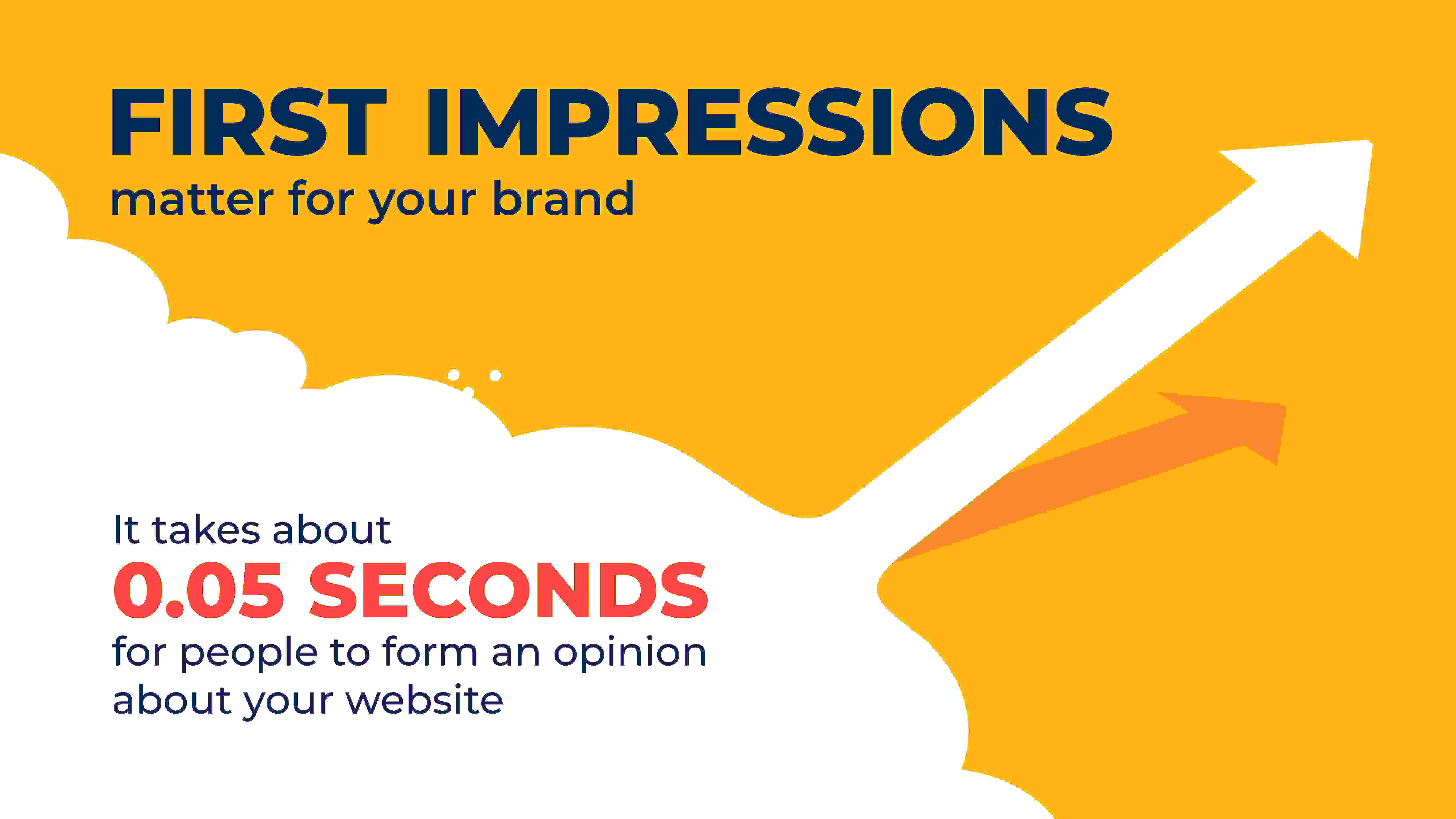 first impression matter for your brand