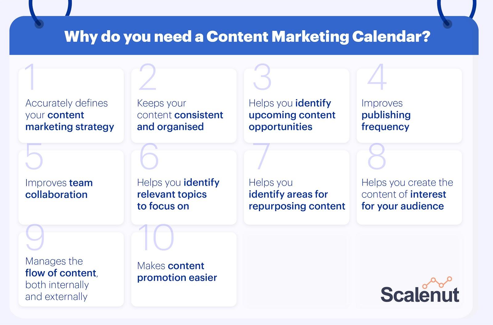 why do you need a content marketing calendar