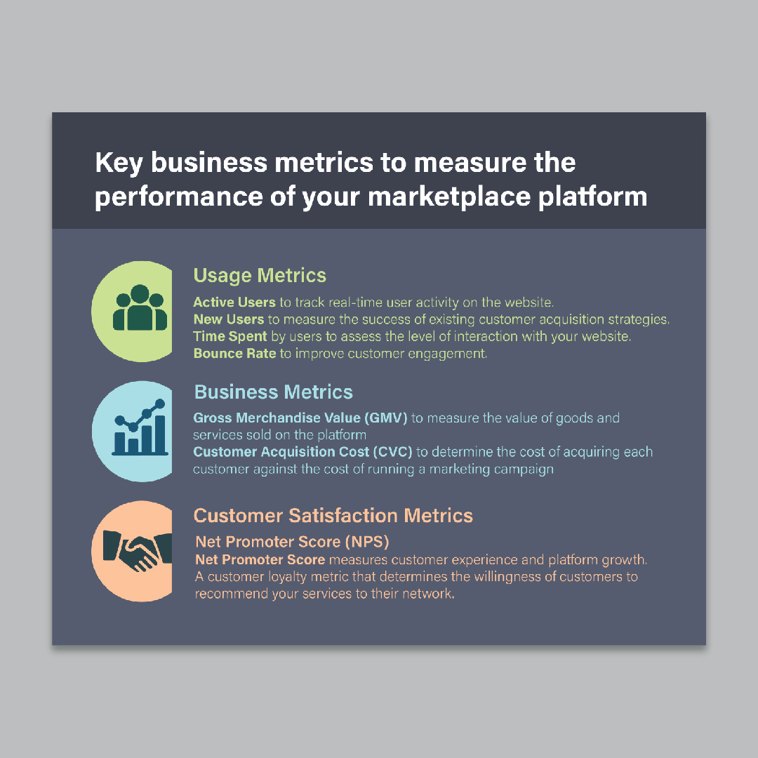 Key business metrics to measure the performance of your marketplace platform