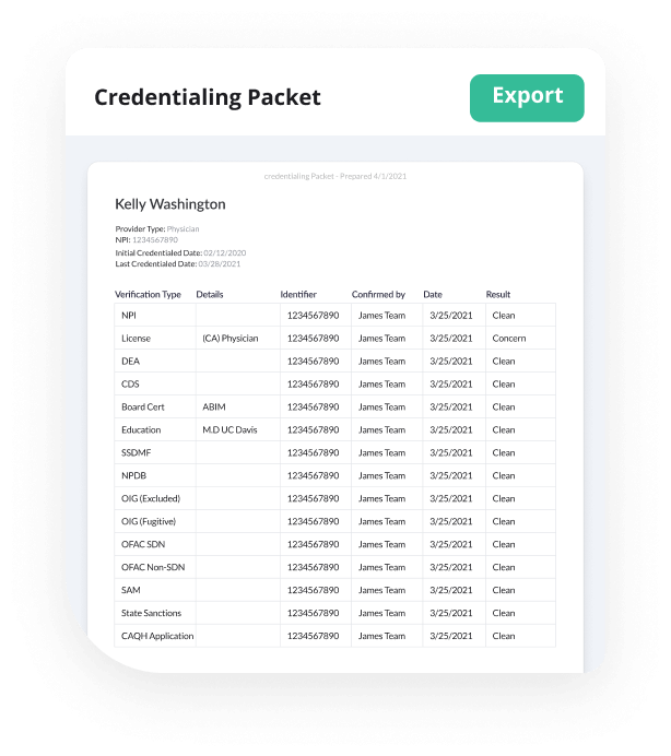credentialing packet