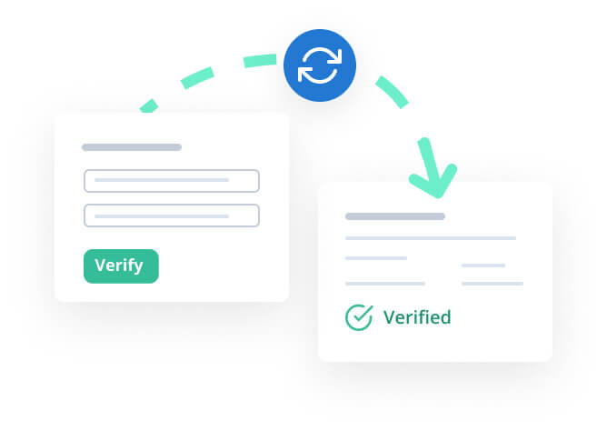 Verifiable real-time verifications