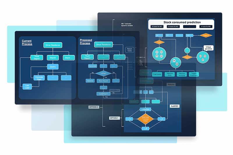 FlexOps Diagnostics diagrams and flowcharts