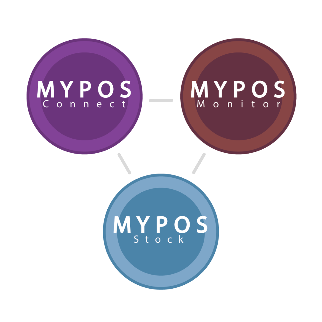 MYPOS Apps Graphic