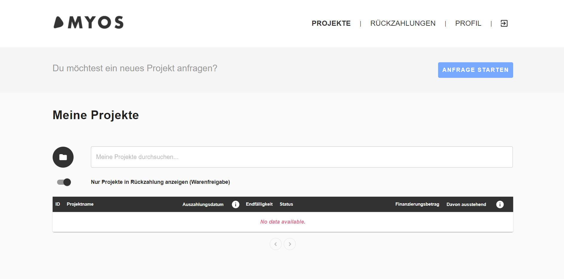 Myos App Finanzierung und aktuelle Projekte