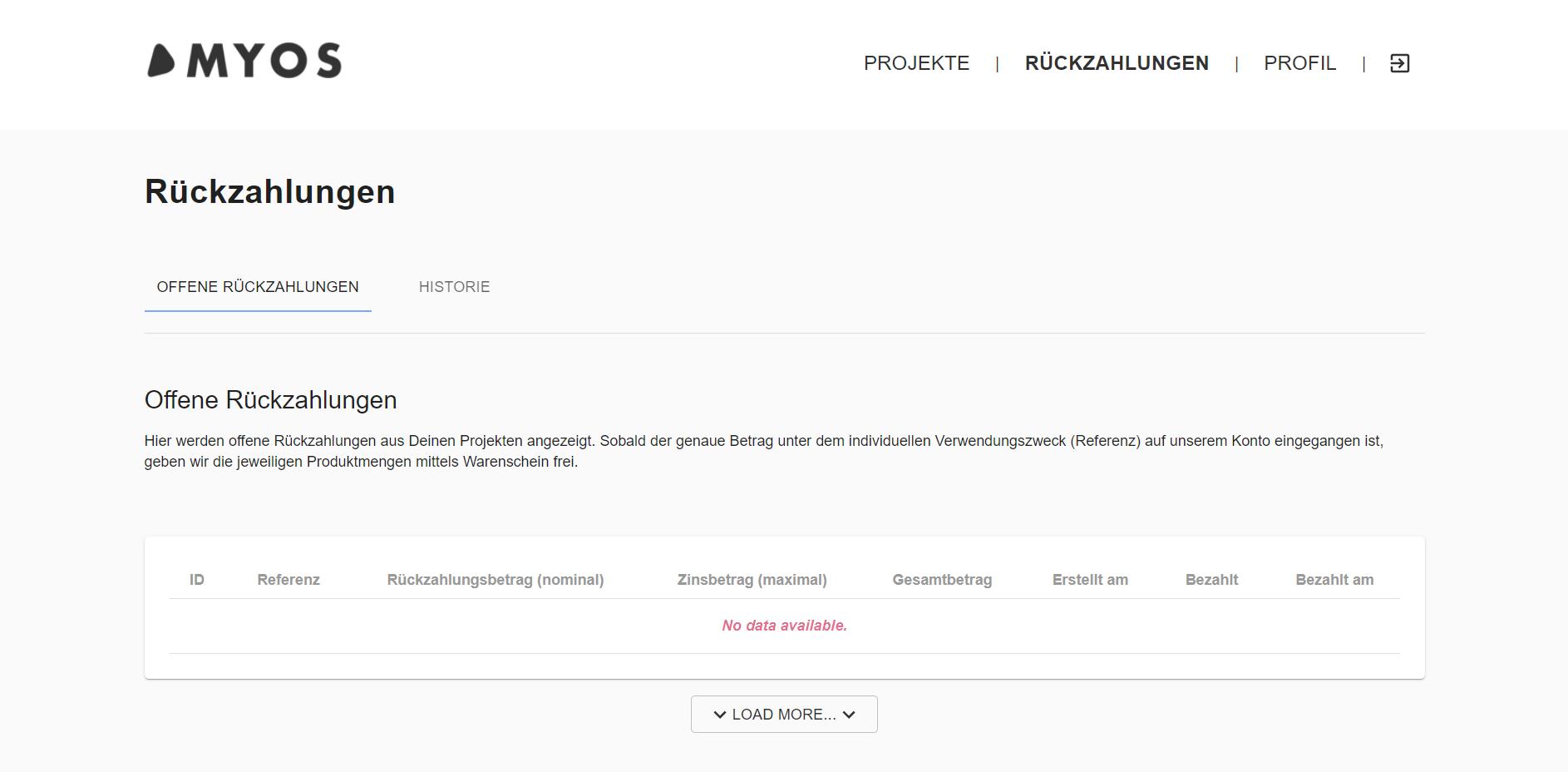Myos App Rueckzahlung Finanzierung