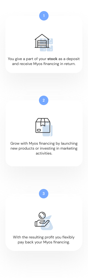 Infographic explaining the Myos stock financing.