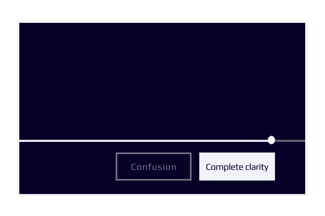Custom content plan