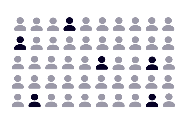 Audience and keyword analysis