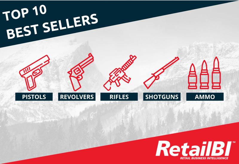 Q3, 2021 RetailBI Firearm Sales & Manufacturer Market Share Results