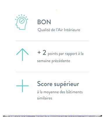 Vue d'une fonctionnalité de l'application CozyConnect pour occupants