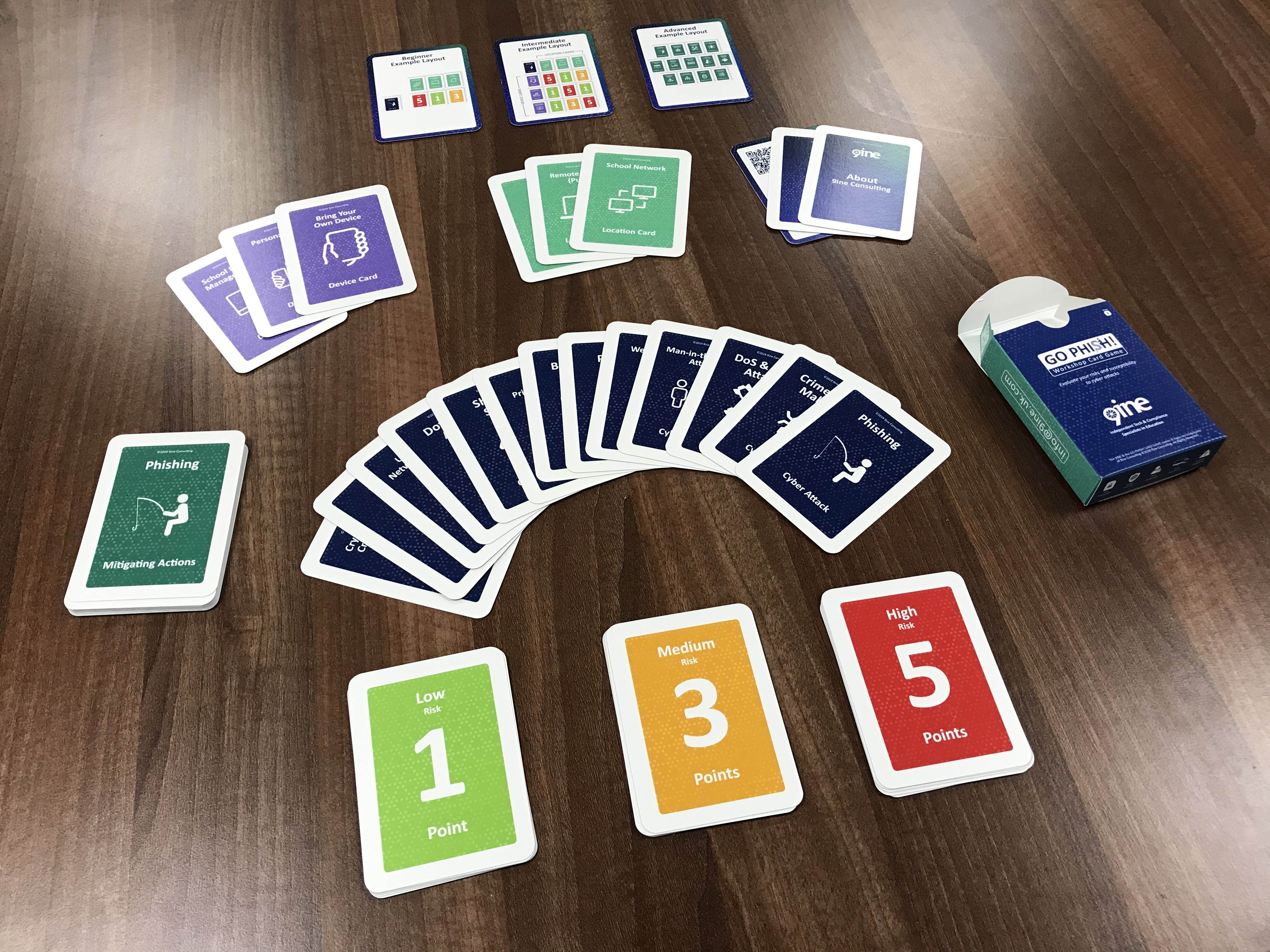 9ine Consulting Go Phish Game with cards spread out