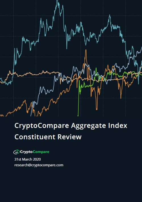 CryptoCompare Aggregate Index Constituent Review
