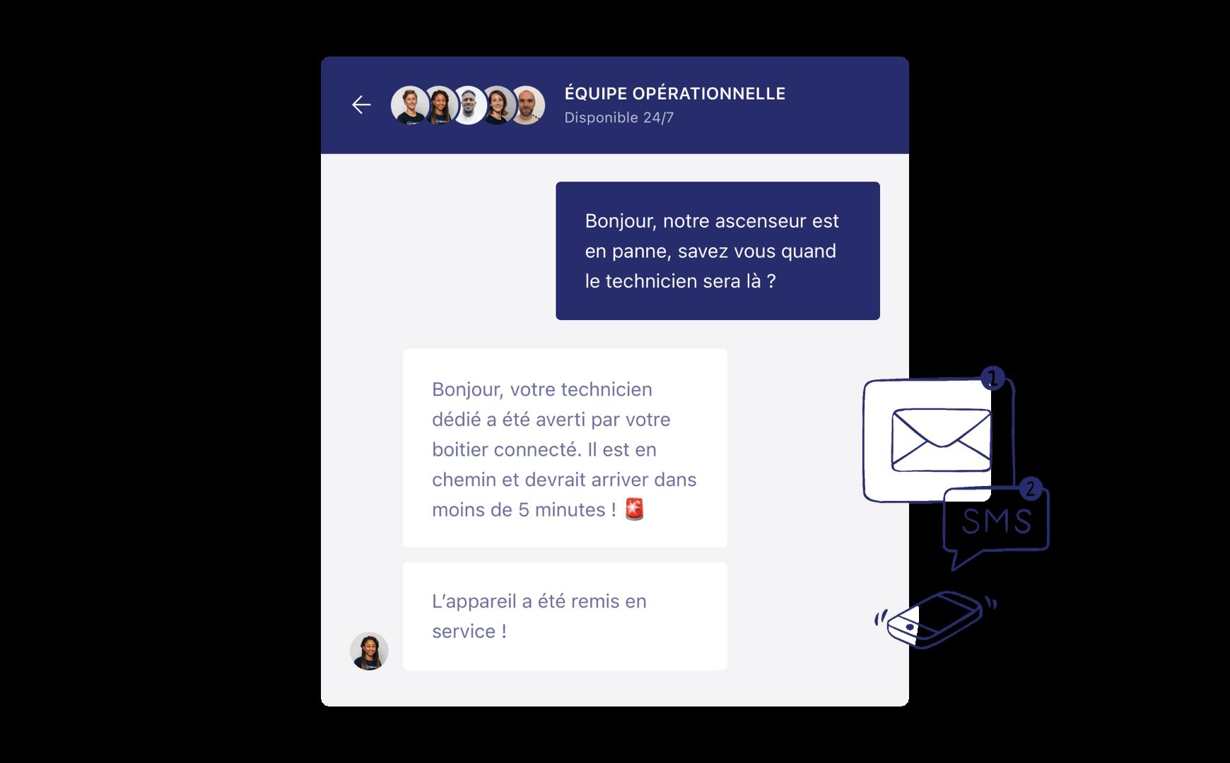 SMS emails en temps réel - WeMaintain