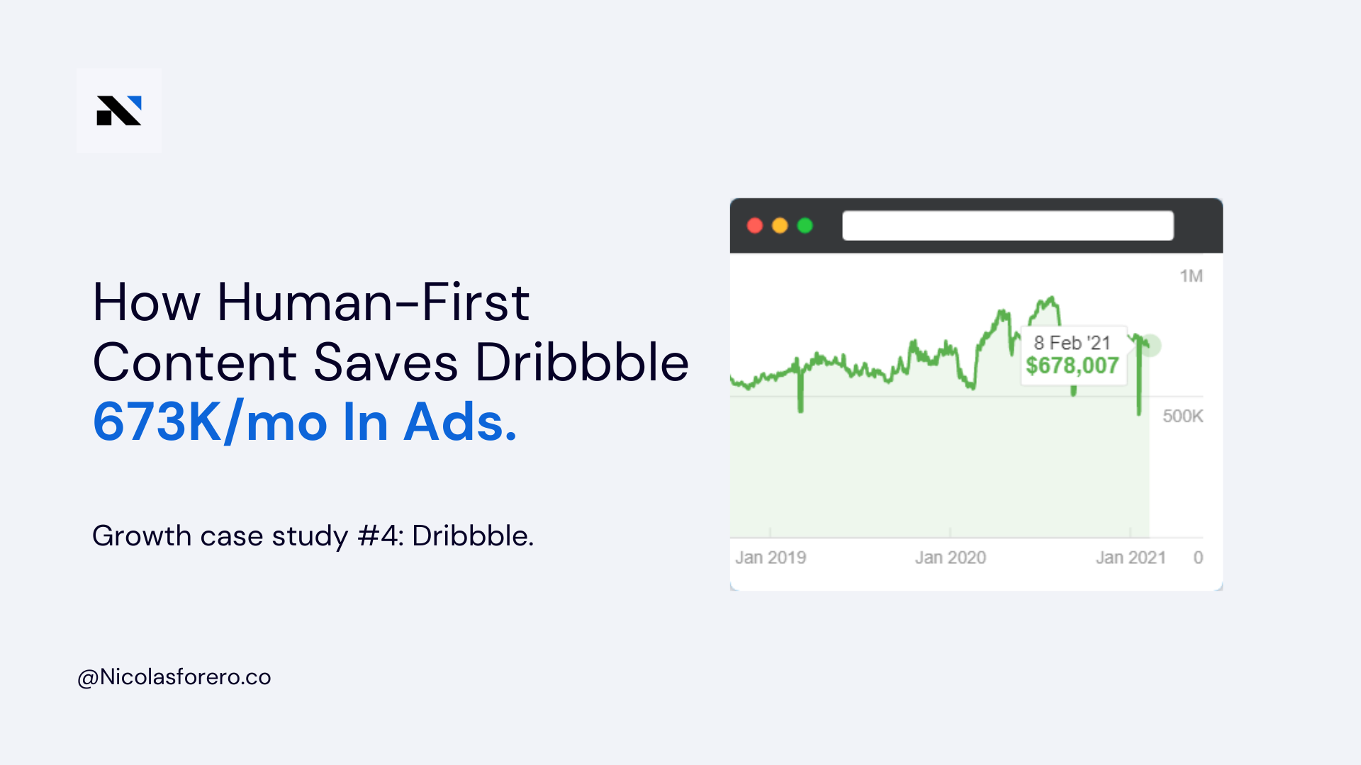 Dribbble Content Strategy Case Study