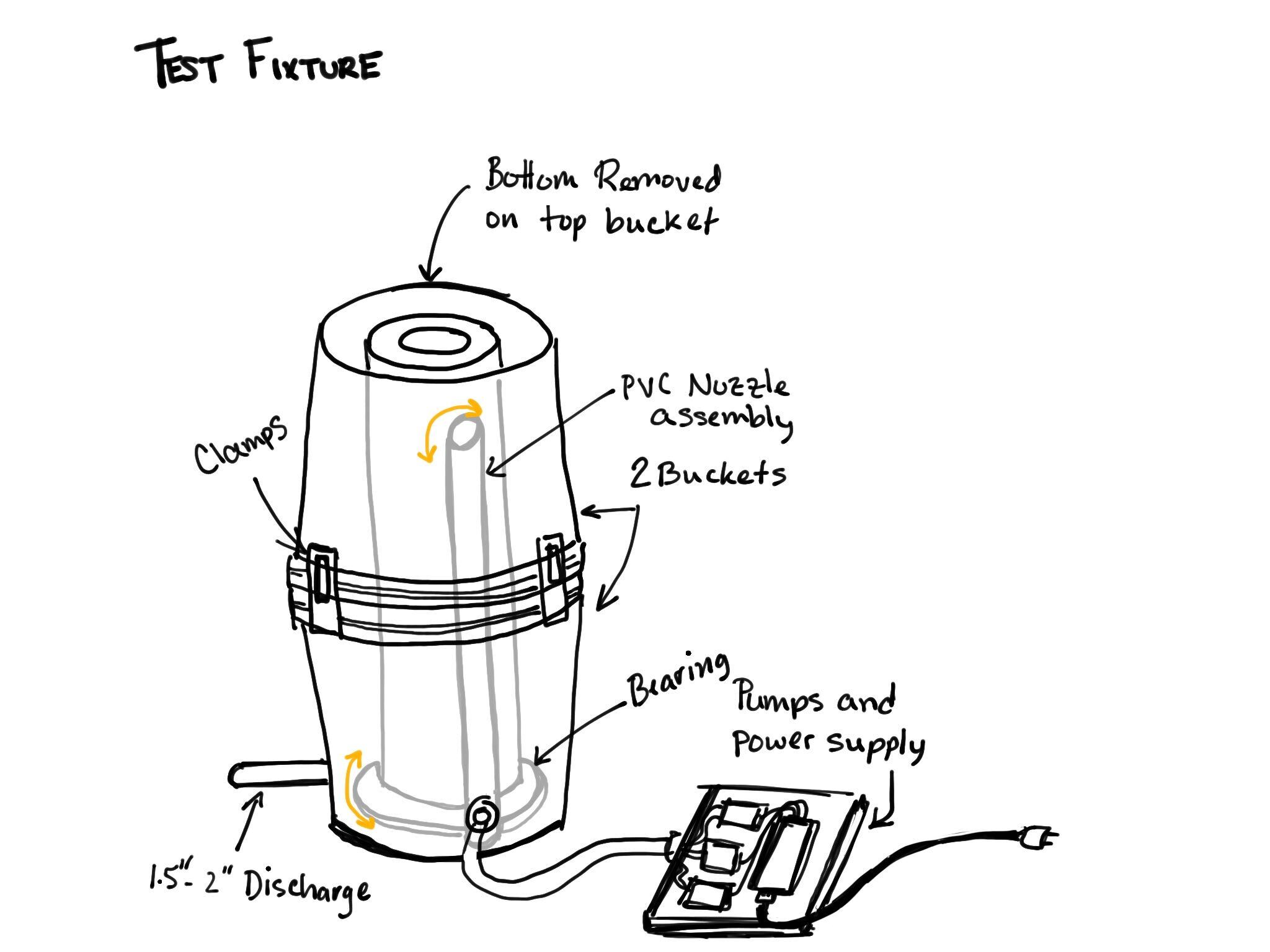 An early sketch drawing showing the test fixture used to clean a cartridge filter.