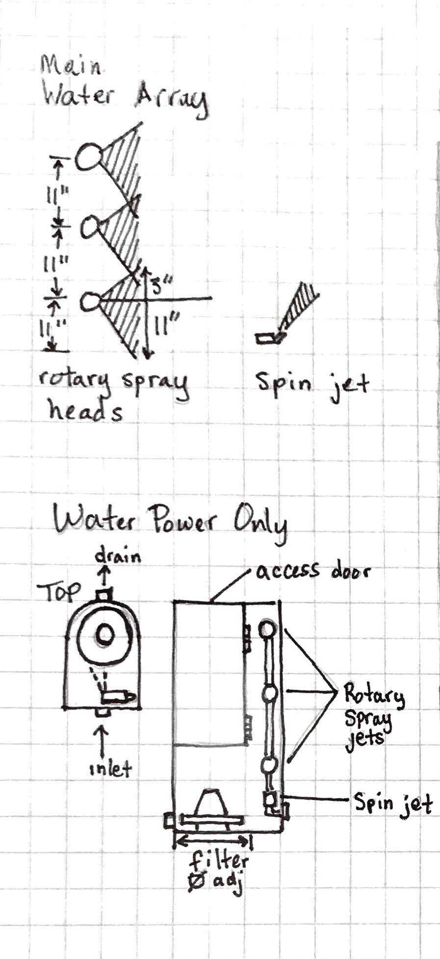 An early sketch drawing showing the PowerJet array idea for the CleanSweep product
