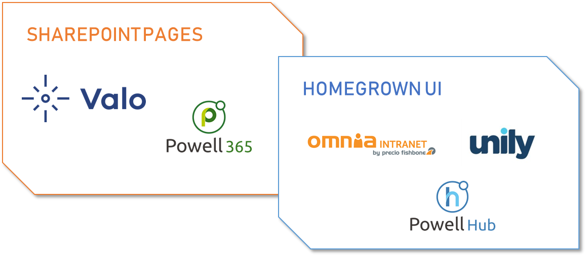 Valo Intranet Omnia SharePoint Powell365 Unily