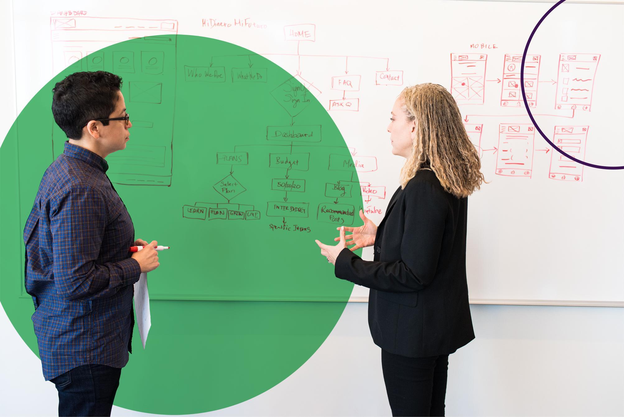 procurement strategy model