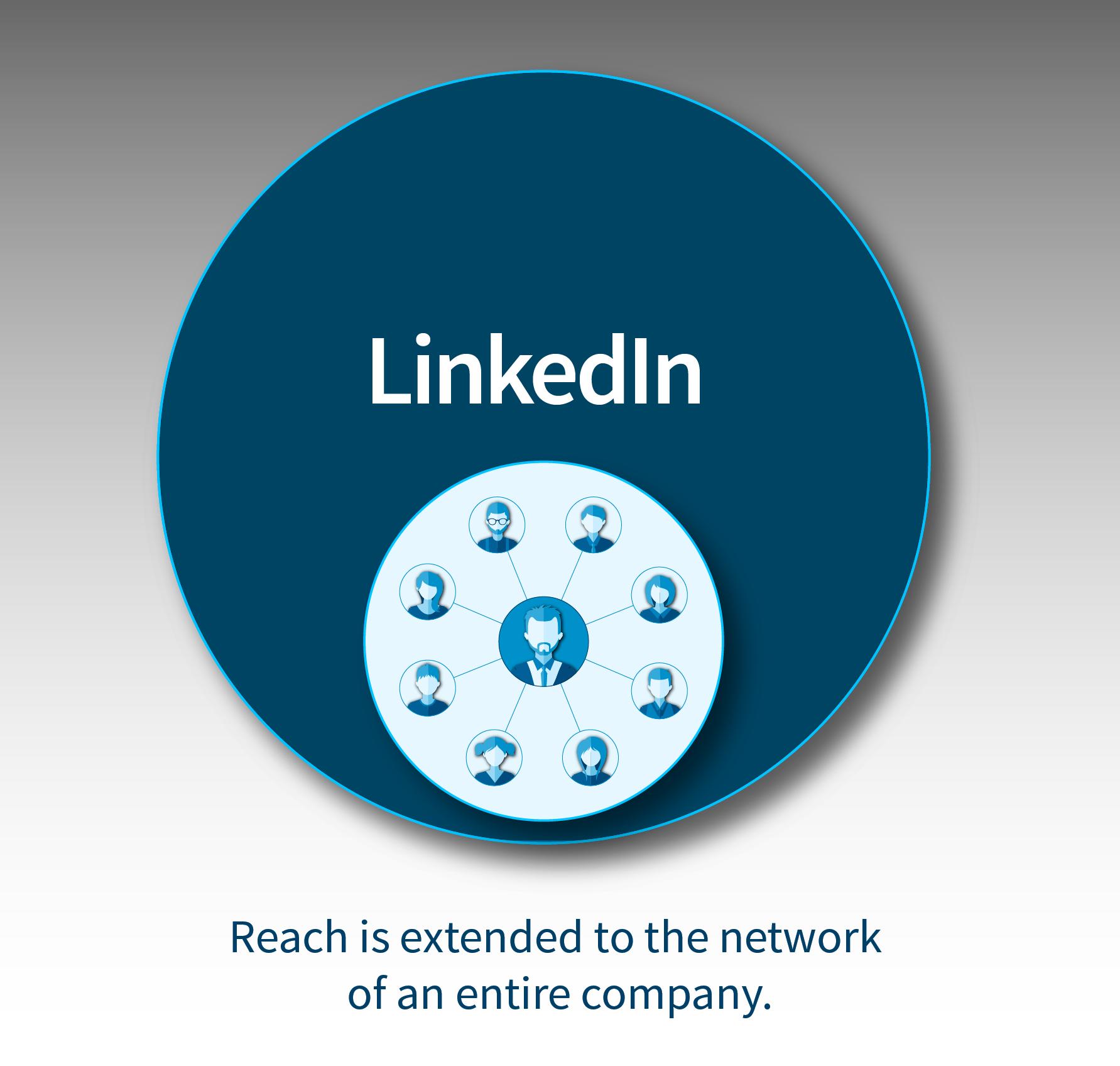 LinkedIn-Graphic-02.2