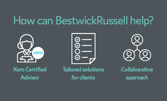 Xero benefits for business - BestwickRussell