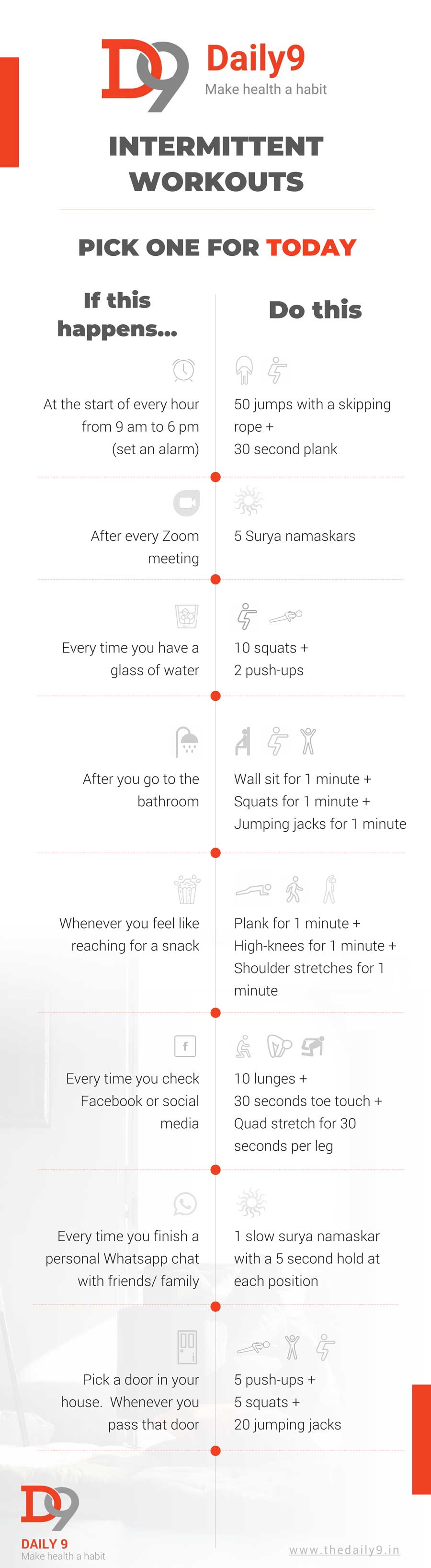 The Daily9 Try Intermittent Workouts for Indian People