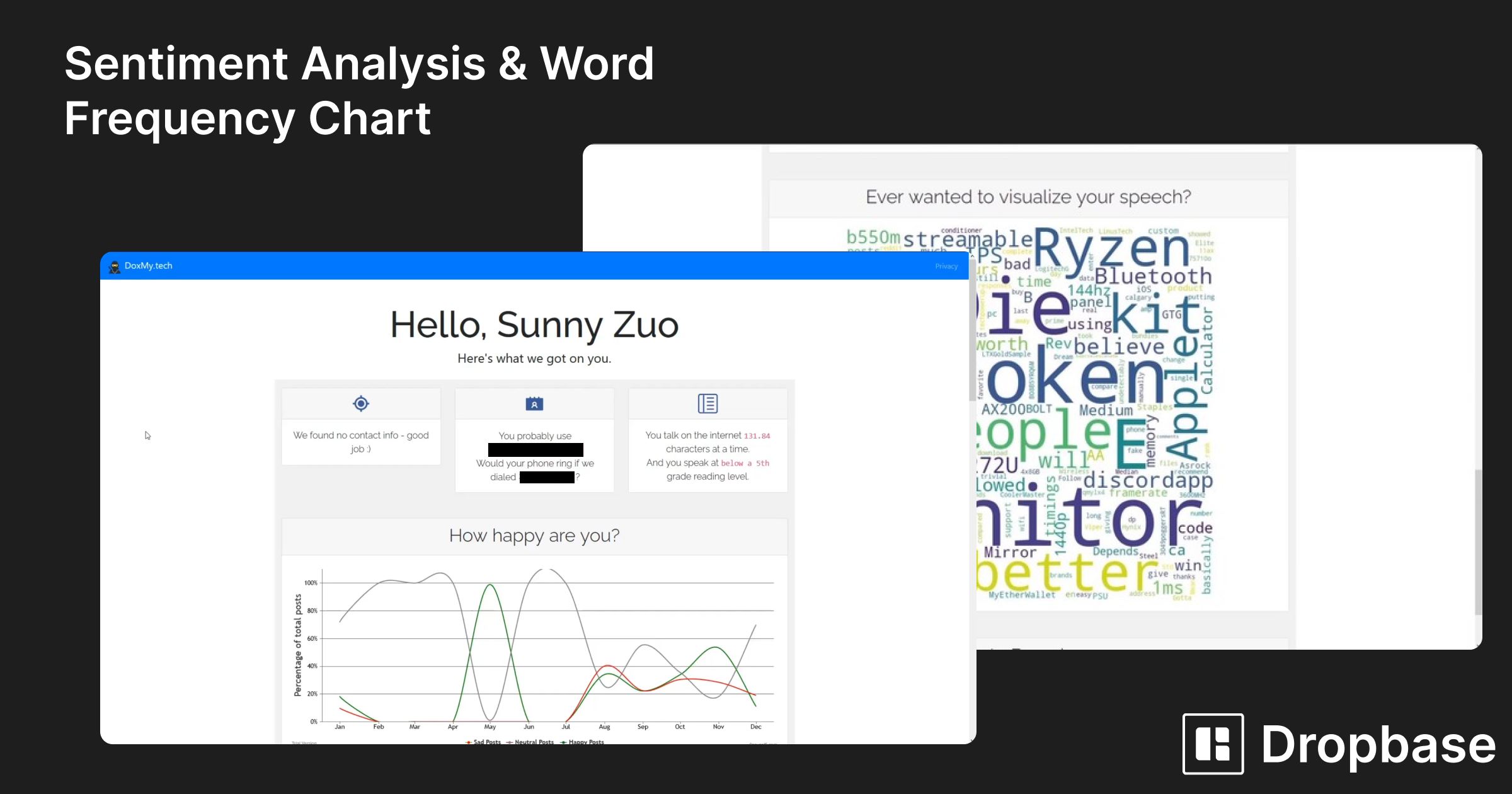 Sentiment analysis and word frequencies