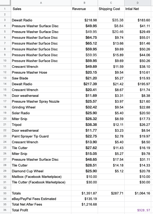 Hardware Sales Spreadsheet
