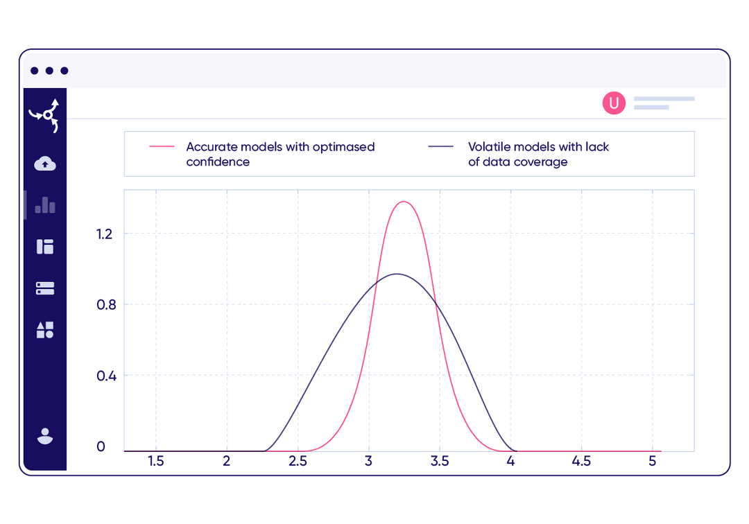 Better, faster, more robust ML models
