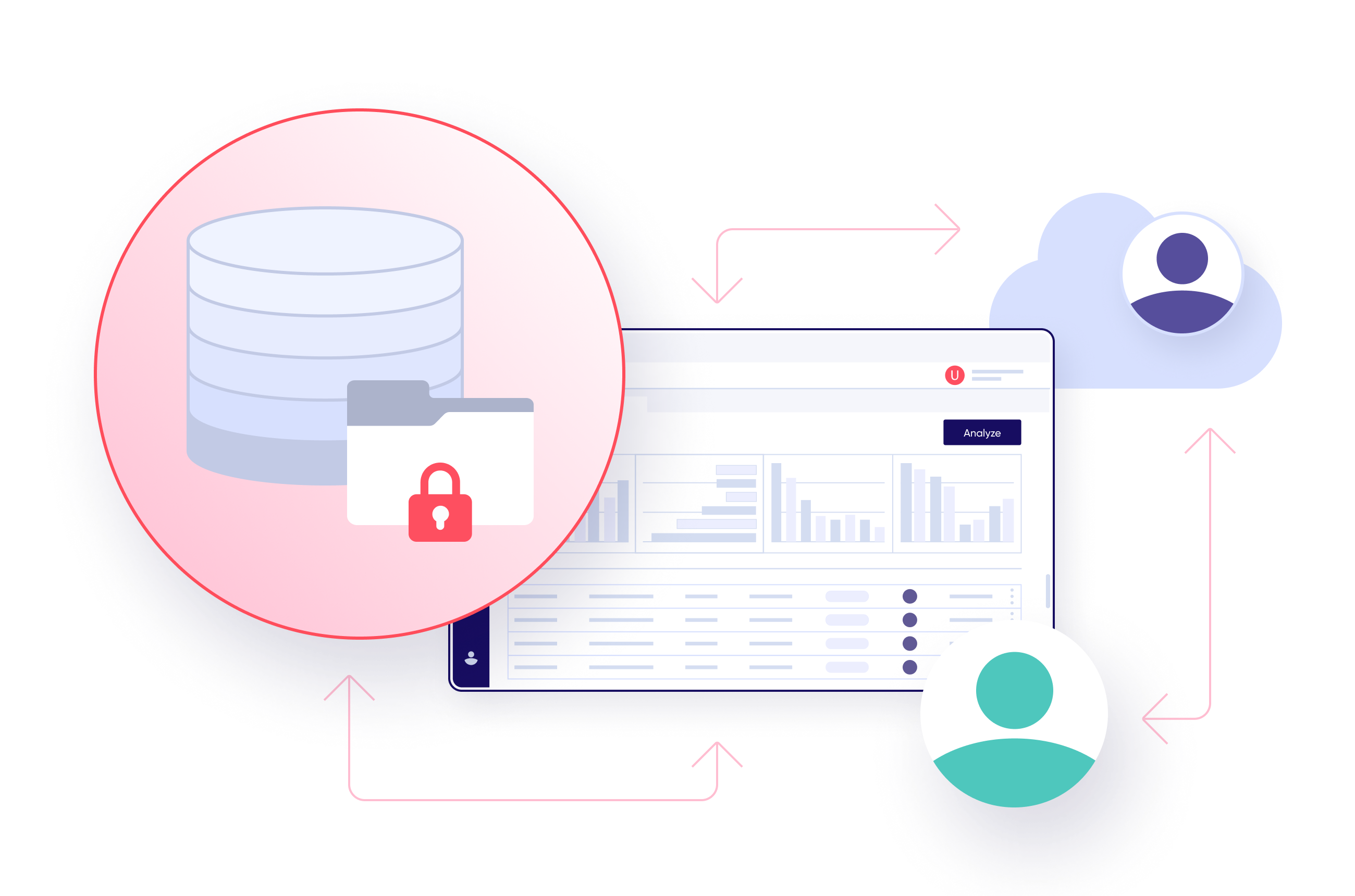 Safe and Secure Data Sharing and Collaboration with DataOps