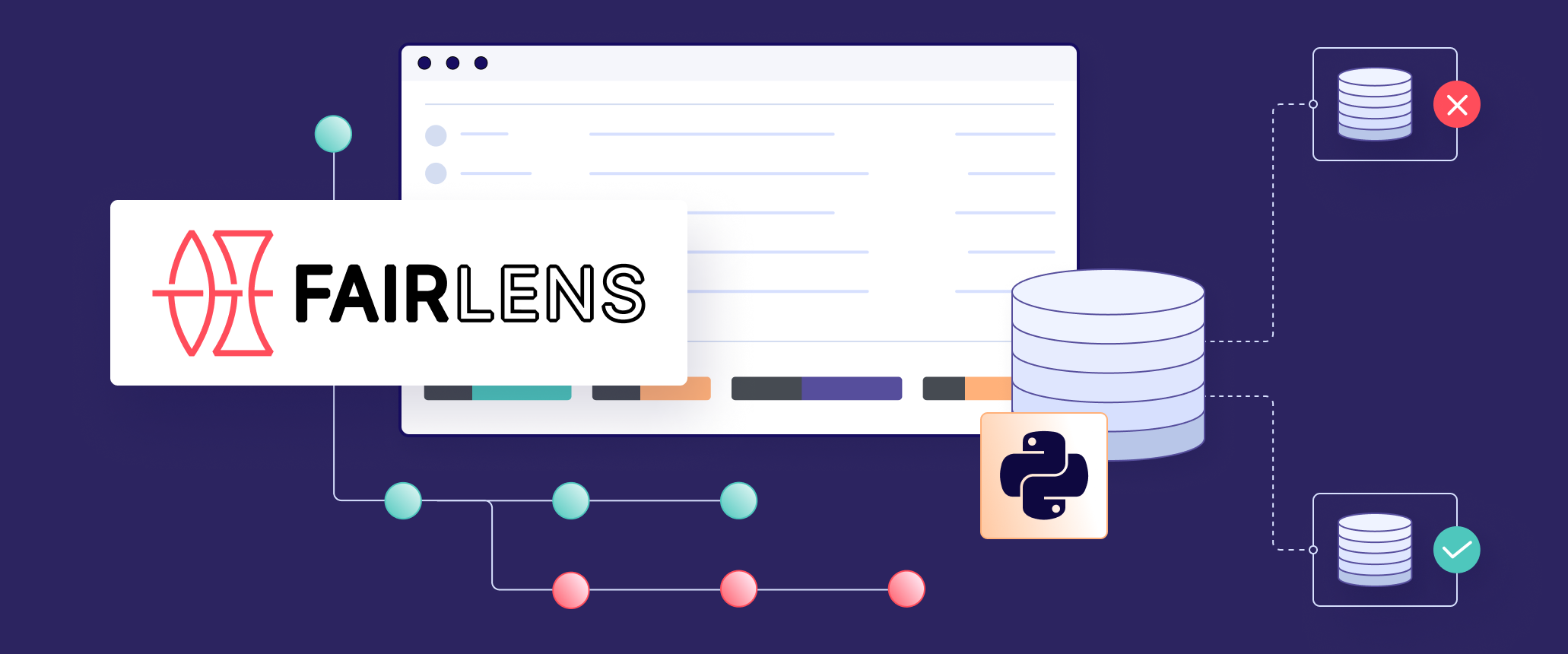 FairLens open-source Python library