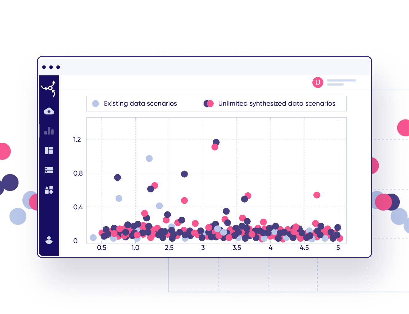 Data Science Applications of the Synthesized Platform