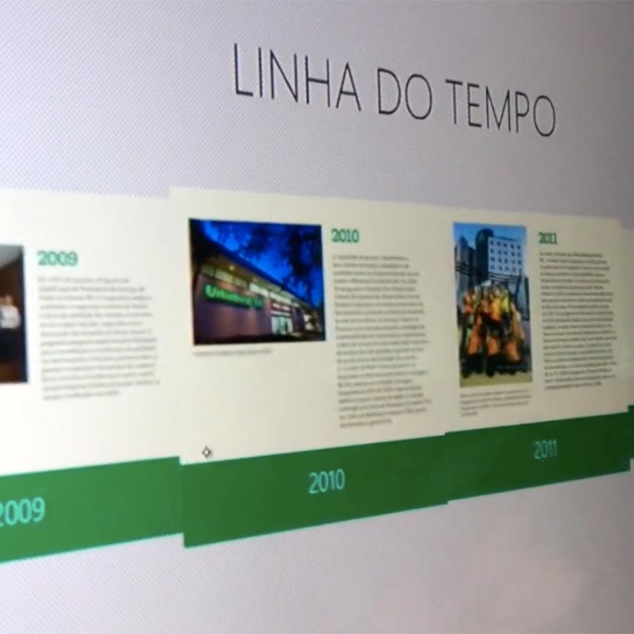 Linha do tempo para museu