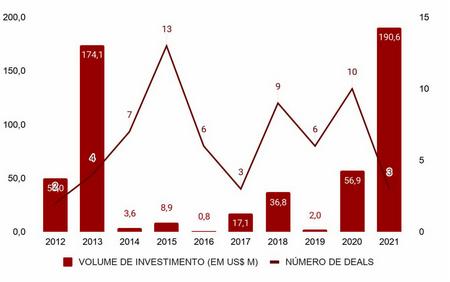 Inside Retailtechs Report