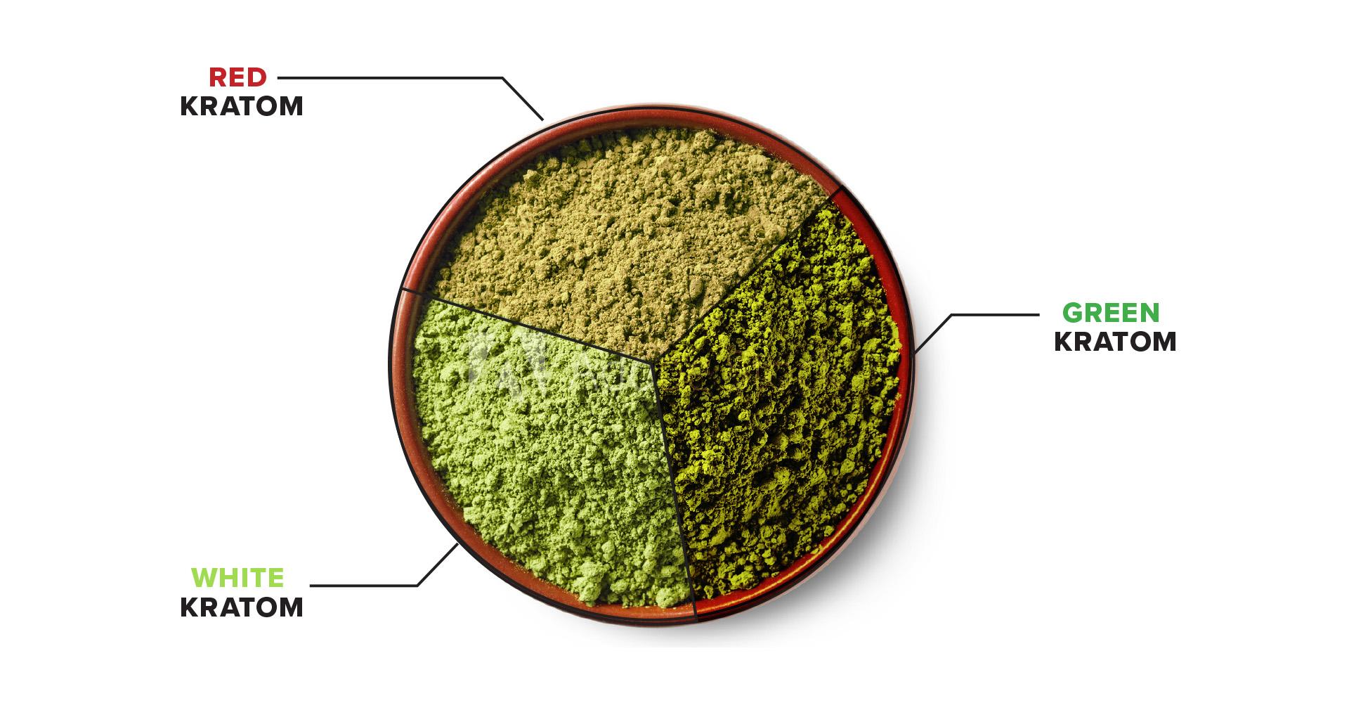 Green, White, Red Kratom Powder from Kratom.com