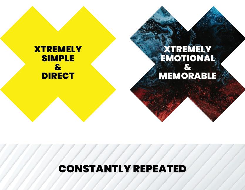 TenCaveMen MindFxxk Creative Diagram