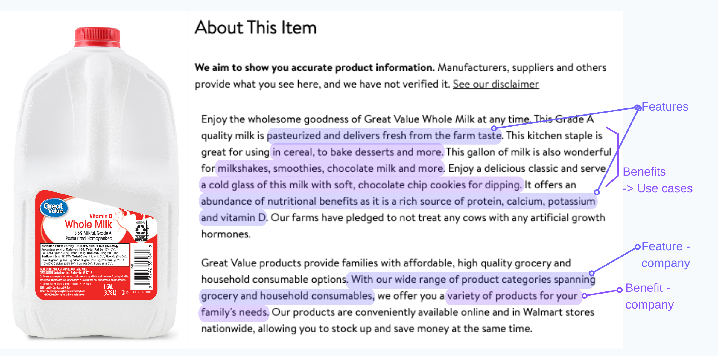 Milk from Walmart, mundane product with feature-benefit product description