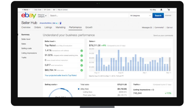 eBay Seller Hub home page, with statistics for eBay product detail pages