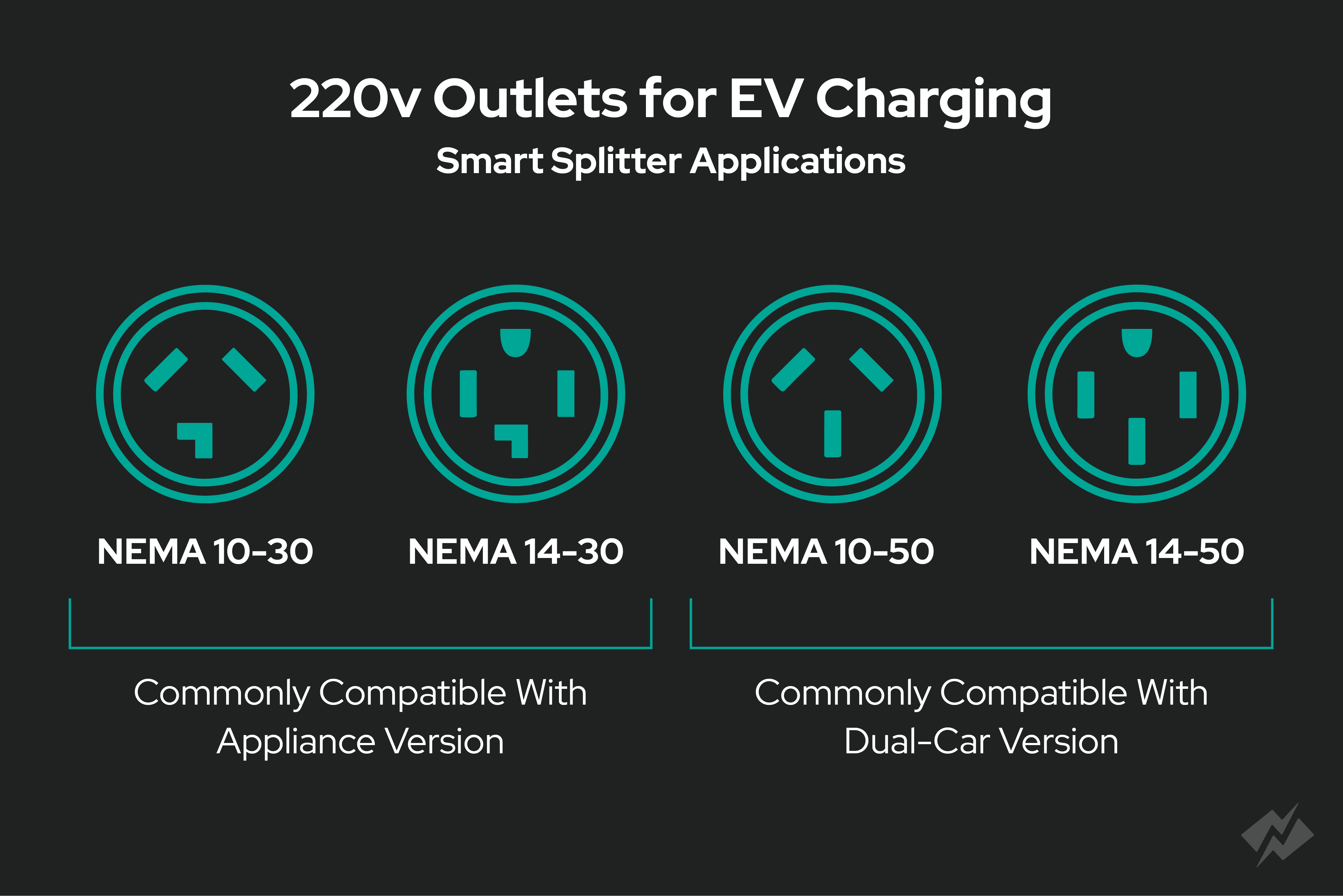 types of electrical outlets for electric car chargers
